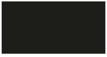Massage-Cream